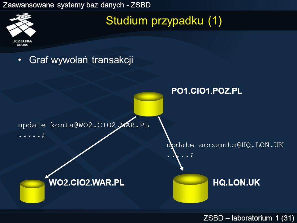 Studium przypadku (1) Graf wywołań transakcji PO1.CIO1.POZ.PL