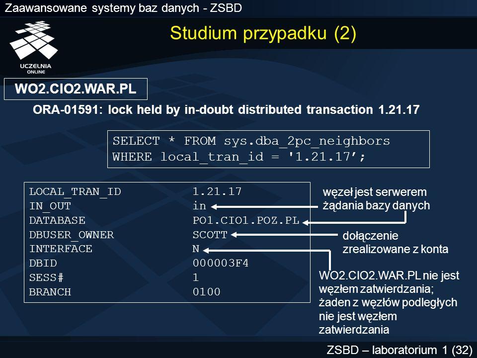 Studium przypadku (2) WO2.CIO2.WAR.PL