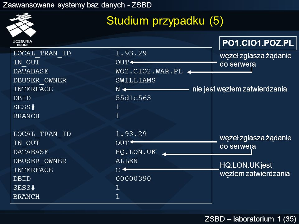 Studium przypadku (5) PO1.CIO1.POZ.PL LOCAL_TRAN_ID 1.93.29 IN_OUT OUT