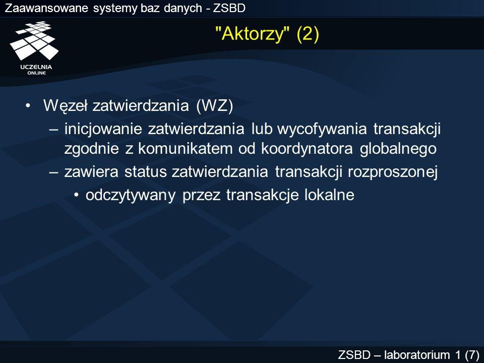 Aktorzy (2) Węzeł zatwierdzania (WZ)