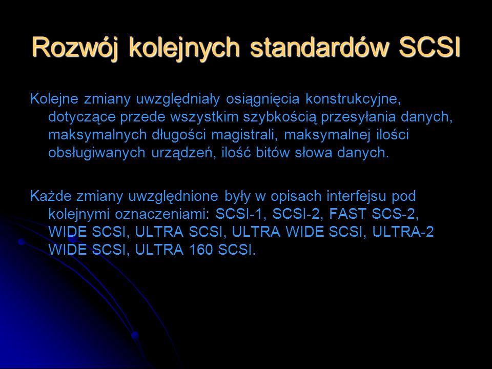 Rozwój kolejnych standardów SCSI