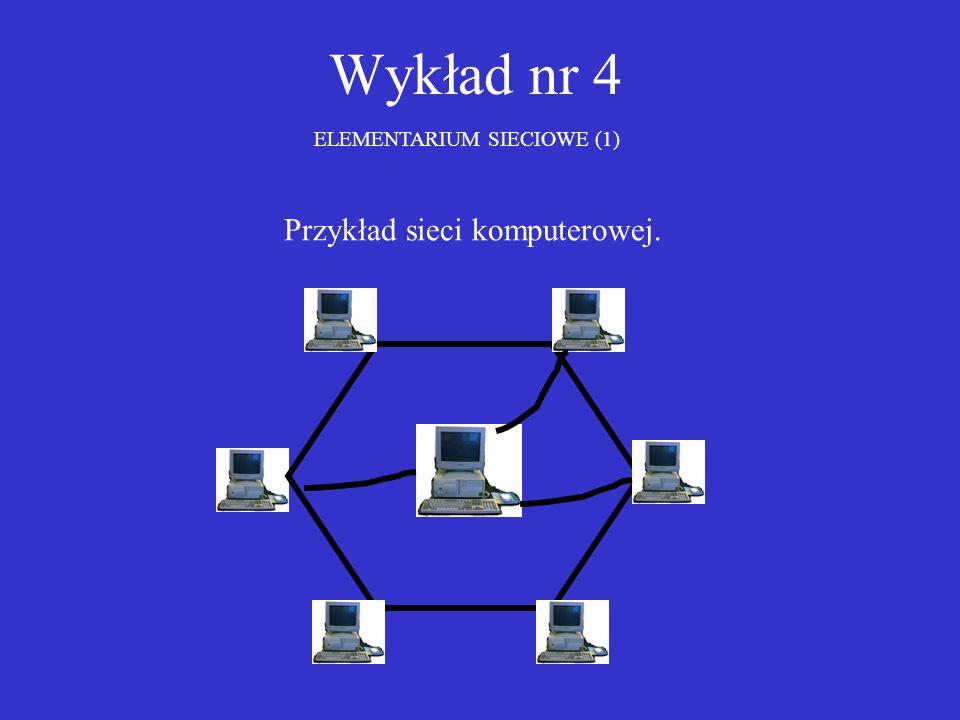 Wykład nr 4 ELEMENTARIUM SIECIOWE (1) Przykład sieci komputerowej.