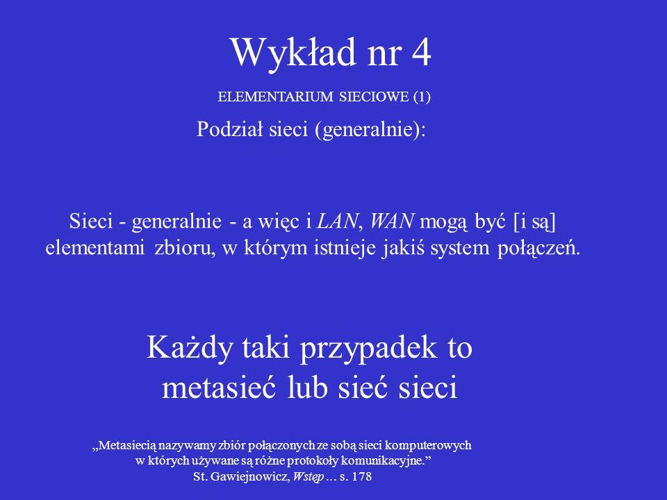 Wykład nr 4 Każdy taki przypadek to metasieć lub sieć sieci