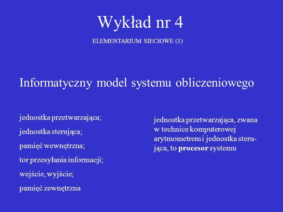 Wykład nr 4 Informatyczny model systemu obliczeniowego