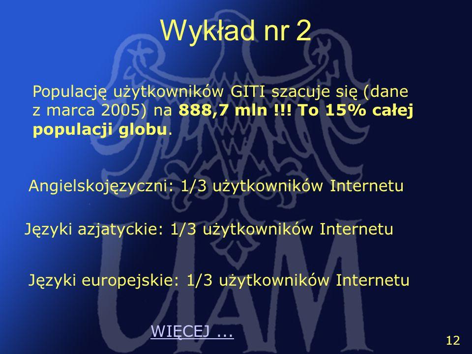 Wykład nr 2 Populację użytkowników GITI szacuje się (dane z marca 2005) na 888,7 mln !!! To 15% całej populacji globu.