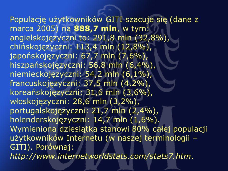 Populację użytkowników GITI szacuje się (dane z marca 2005) na 888,7 mln, w tym: angielskojęzyczni to: 291,8 mln (32,8%), chińskojęzyczni: 113,4 mln (12,8%), japońskojęzyczni: 67,7 mln (7,6%), hiszpańskojęzyczni: 56,8 mln (6,4%), niemieckojęzyczni: 54,2 mln (6,1%), francuskojęzyczni: 37,5 mln (4,2%), koreańskojęzyczni: 31,6 mln (3,6%), włoskojęzyczni: 28,6 mln (3,2%), portugalskojęzyczni: 21,7 mln (2,4%), holenderskojęzyczni: 14,7 mln (1,6%).