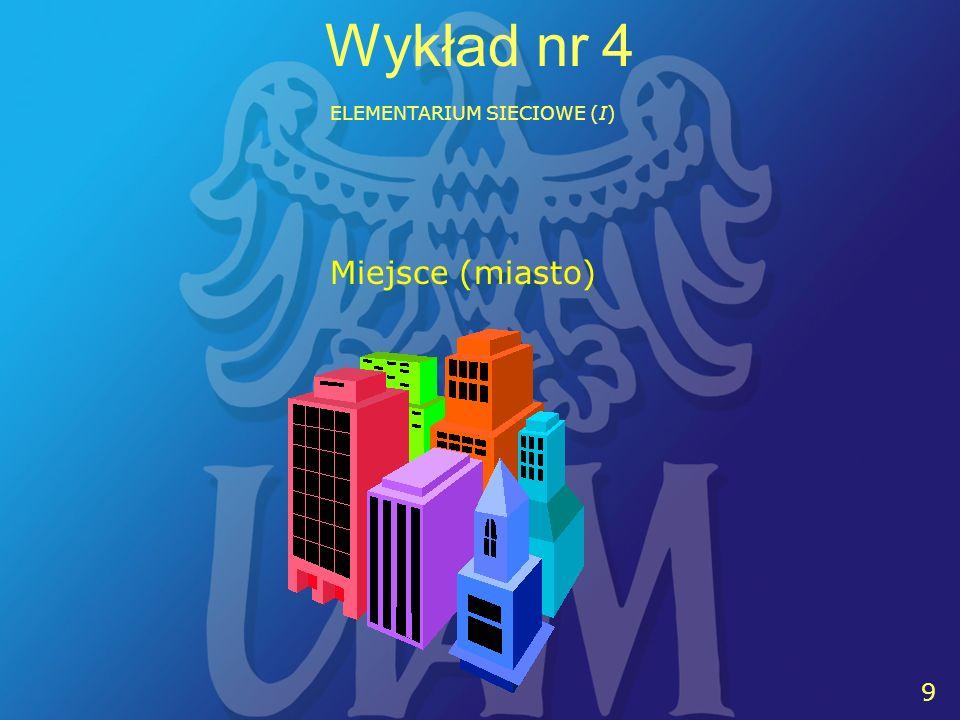 Wykład nr 4 ELEMENTARIUM SIECIOWE (I) Miejsce (miasto) 9