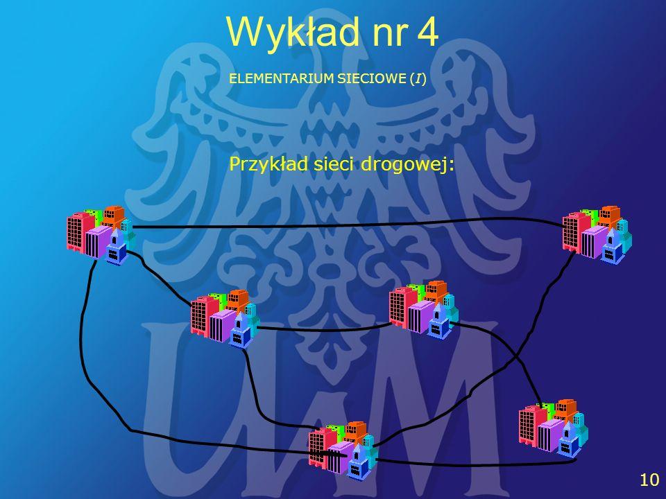 Wykład nr 4 ELEMENTARIUM SIECIOWE (I) Przykład sieci drogowej: 10