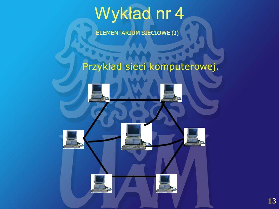 Wykład nr 4 ELEMENTARIUM SIECIOWE (I) Przykład sieci komputerowej. 13