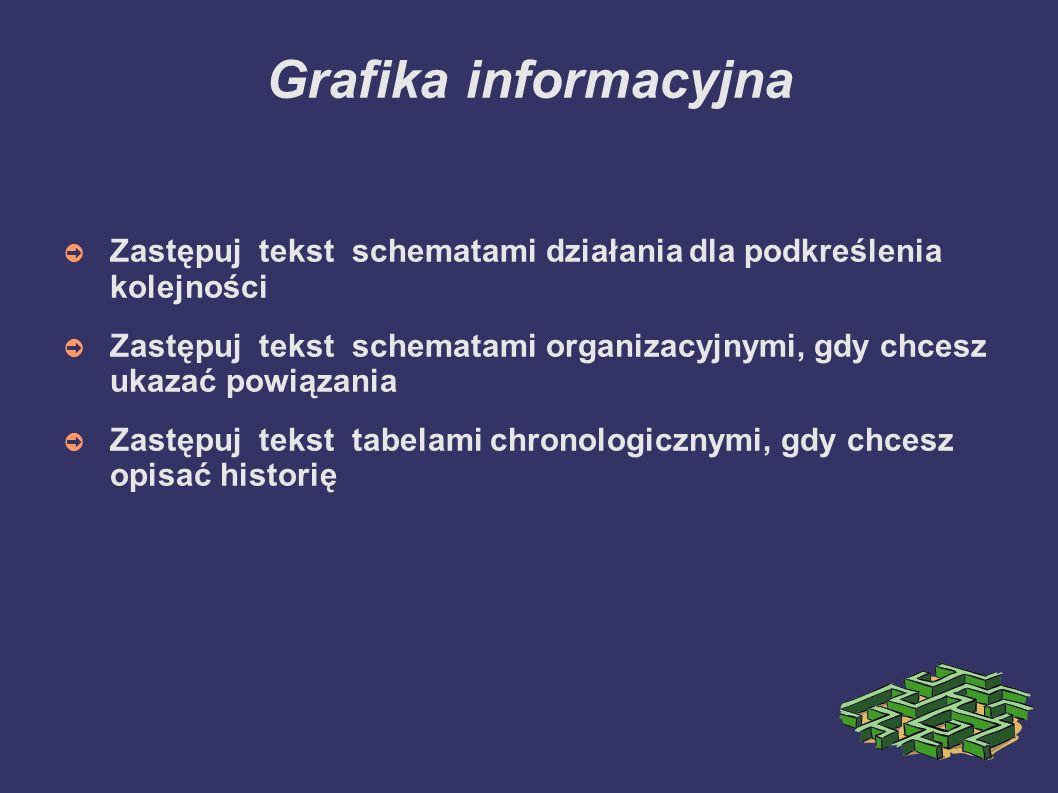 Grafika informacyjnaZastępuj tekst schematami działania dla podkreślenia kolejności.