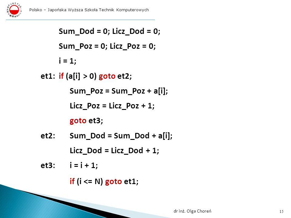 Sum_Dod = 0; Licz_Dod = 0; Sum_Poz = 0; Licz_Poz = 0; i = 1;