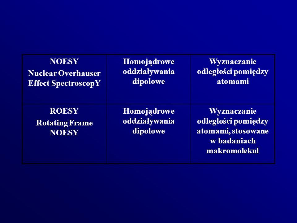 Nuclear Overhauser Effect SpectroscopY