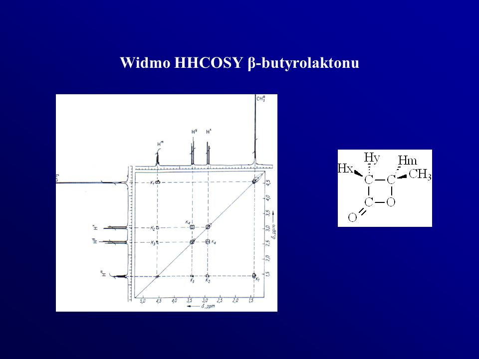 Widmo HHCOSY β-butyrolaktonu