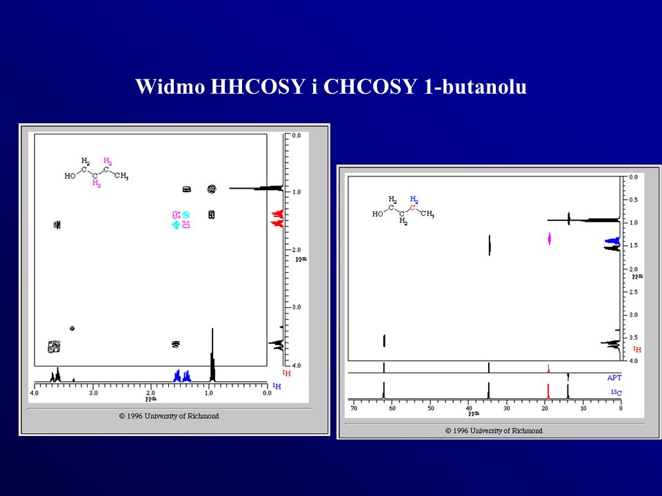 Widmo HHCOSY i CHCOSY 1-butanolu