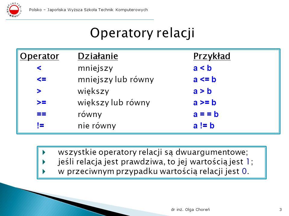 Operatory relacji Operator Działanie Przykład < mniejszy a < b