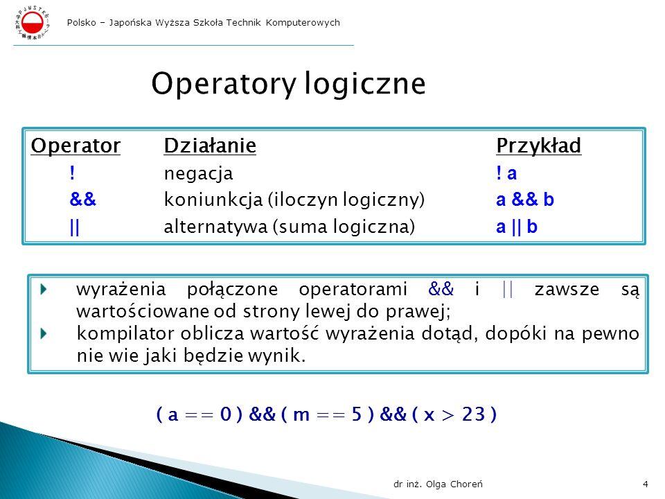 Operatory logiczne Operator Działanie Przykład ! negacja ! a