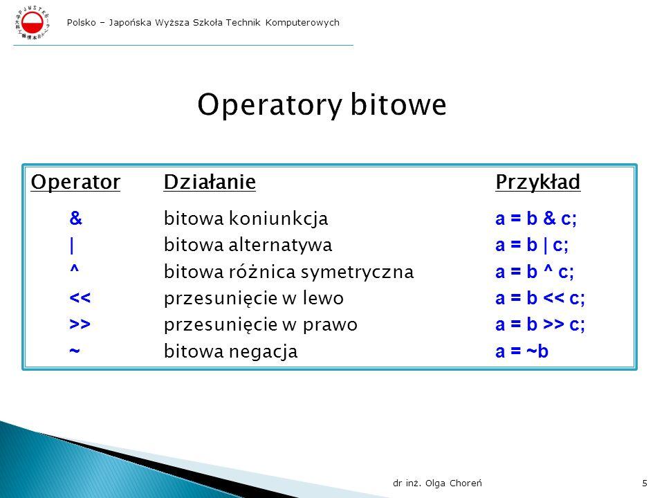 Operatory bitowe Operator Działanie Przykład