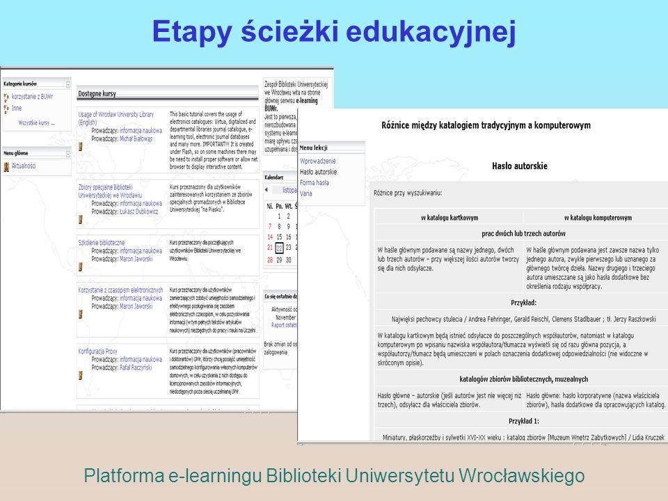 Etapy ścieżki edukacyjnej