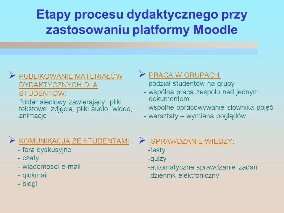 Etapy procesu dydaktycznego przy zastosowaniu platformy Moodle
