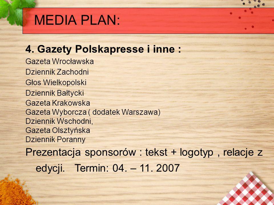 MEDIA PLAN: 4. Gazety Polskapresse i inne :