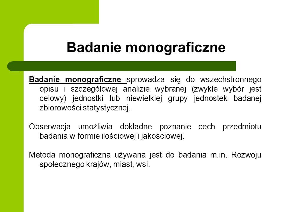 Badanie monograficzne