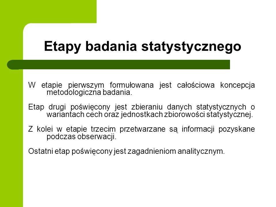 Etapy badania statystycznego