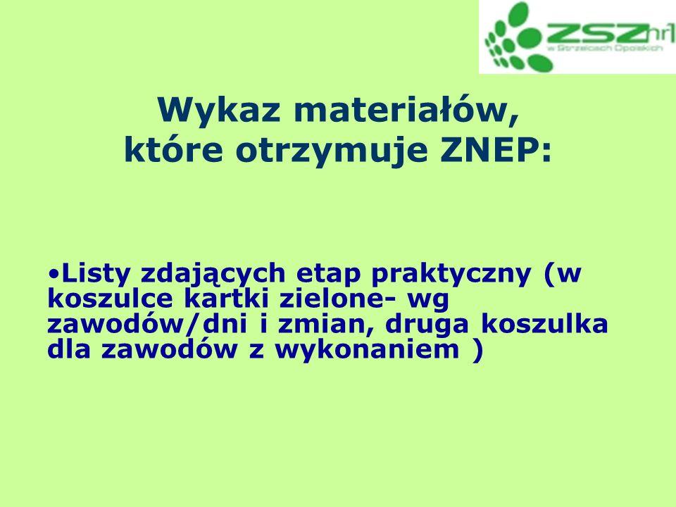 Wykaz materiałów, które otrzymuje ZNEP: