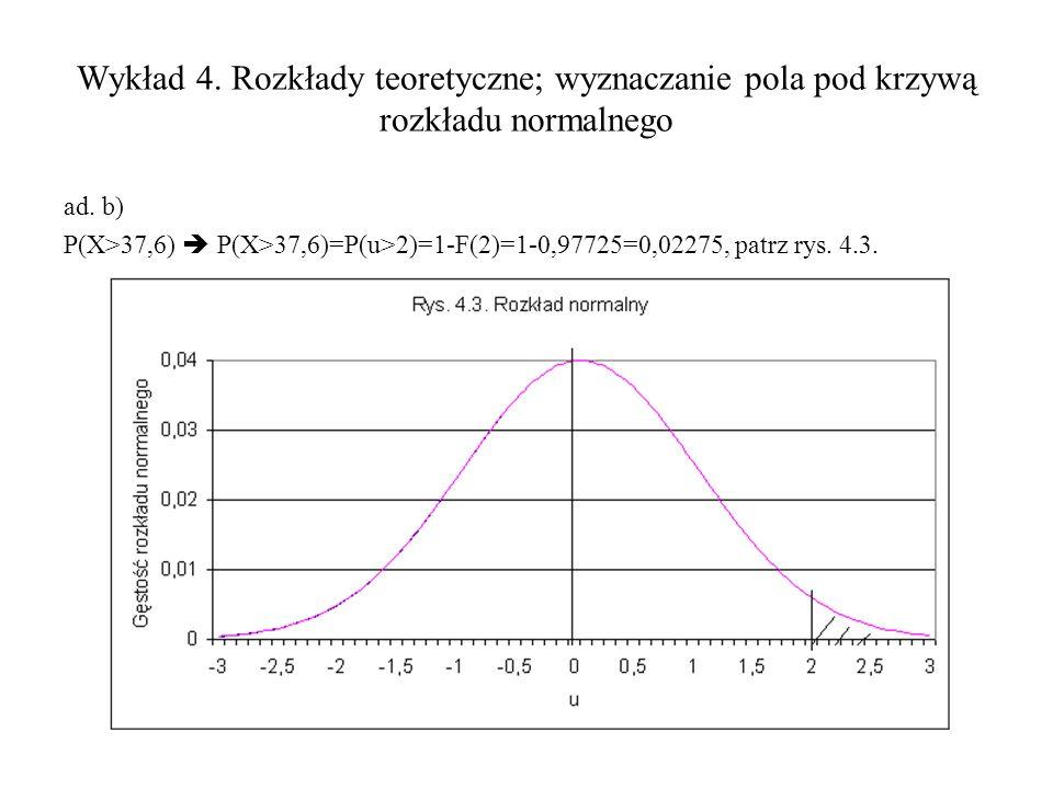 Wykład 4. Rozkłady teoretyczne; wyznaczanie pola pod krzywą rozkładu normalnego