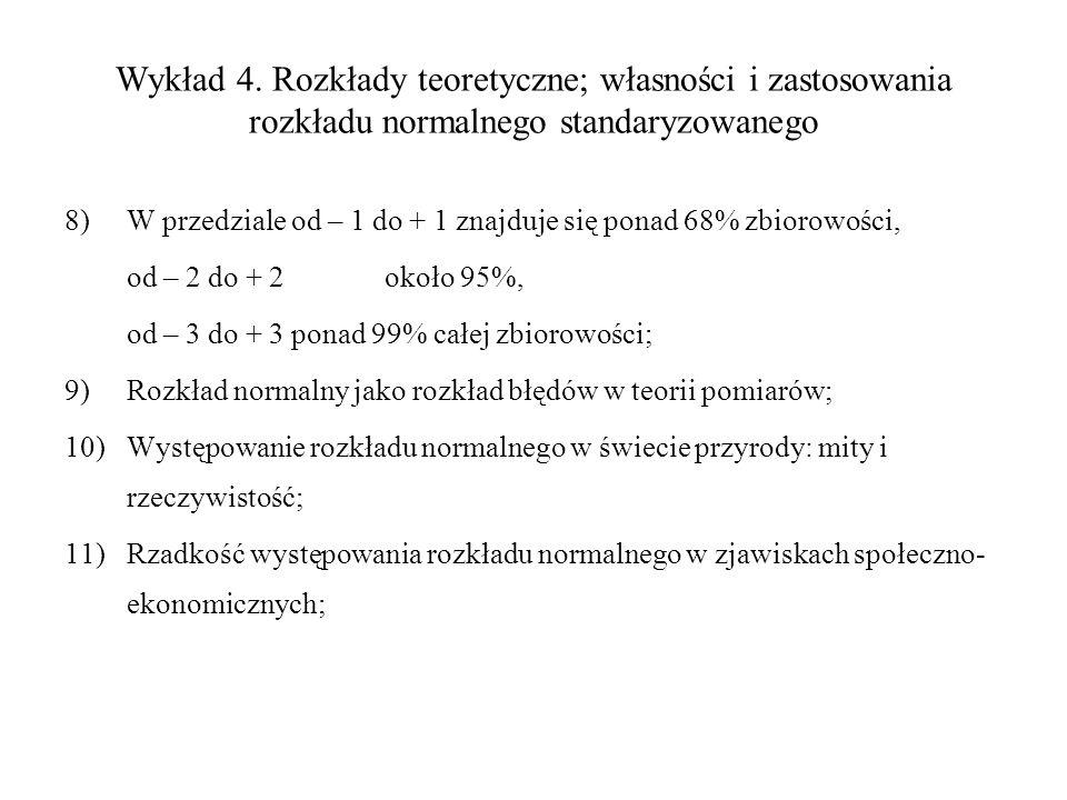 Wykład 4. Rozkłady teoretyczne; własności i zastosowania rozkładu normalnego standaryzowanego