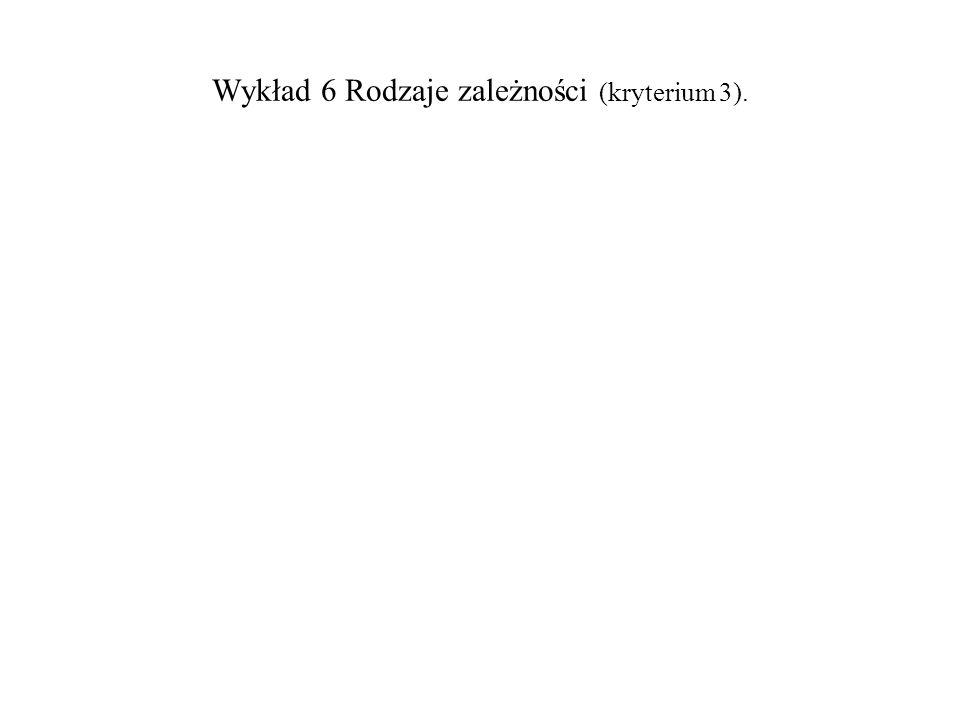 Wykład 6 Rodzaje zależności (kryterium 3).