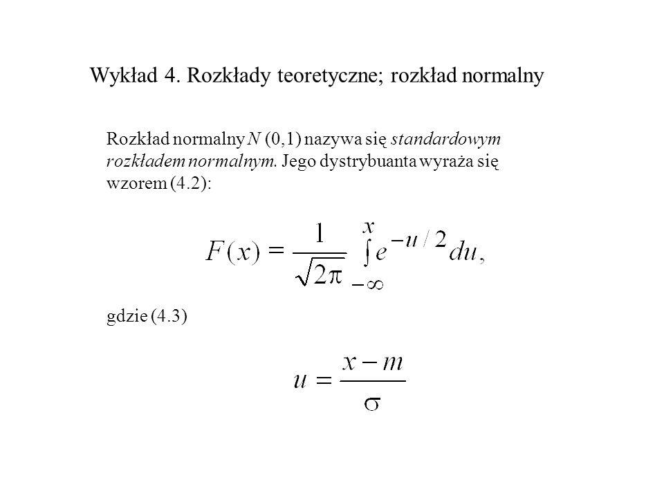 Wykład 4. Rozkłady teoretyczne; rozkład normalny