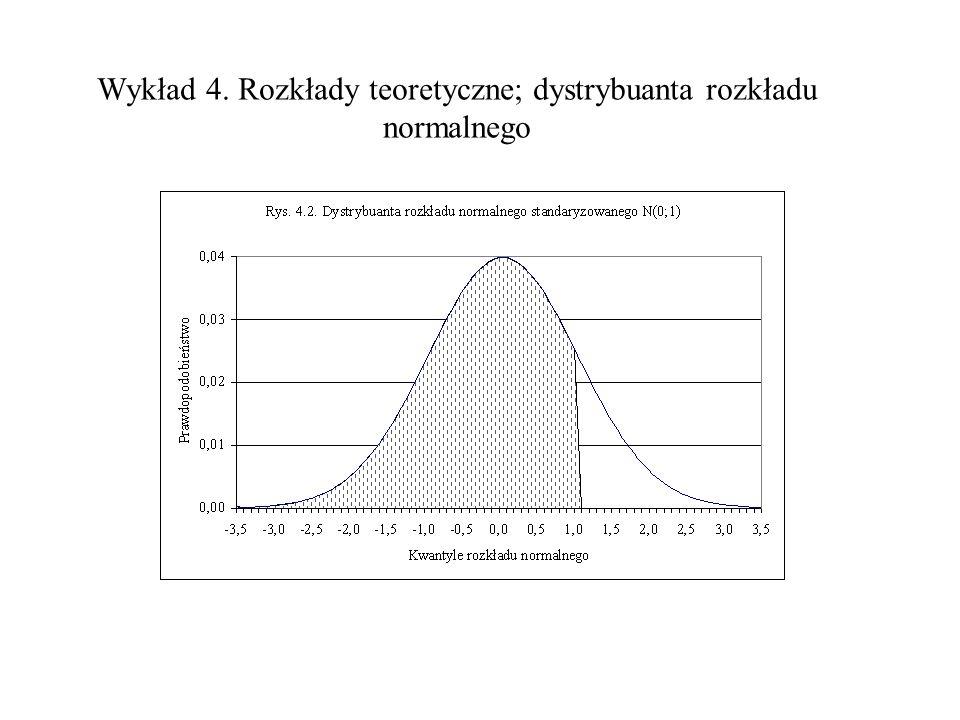 Wykład 4. Rozkłady teoretyczne; dystrybuanta rozkładu normalnego