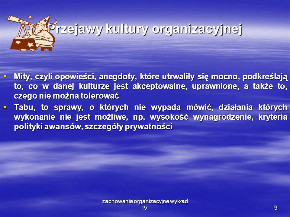 Przejawy kultury organizacyjnej