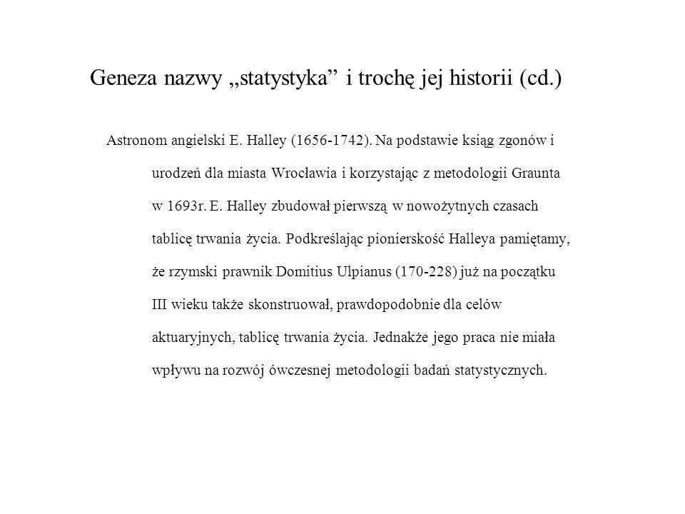 """Geneza nazwy """"statystyka i trochę jej historii (cd.)"""