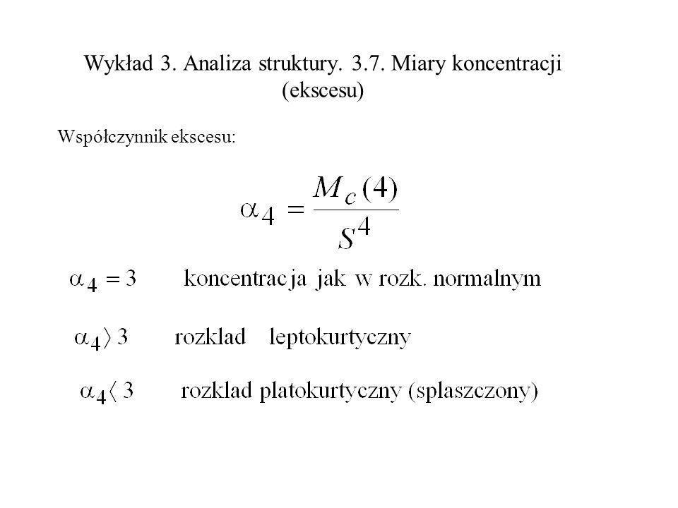 Wykład 3. Analiza struktury. 3.7. Miary koncentracji (ekscesu)