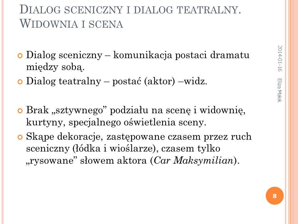 Dialog sceniczny i dialog teatralny. Widownia i scena