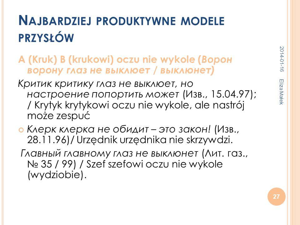 Najbardziej produktywne modele przysłów