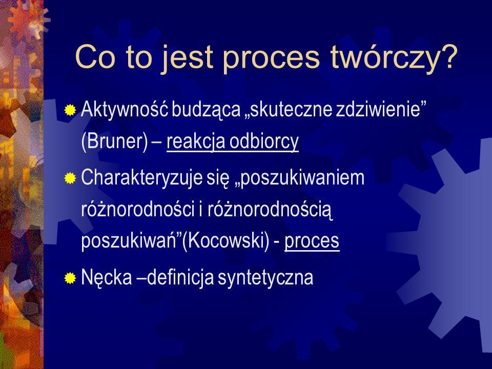 Co to jest proces twórczy