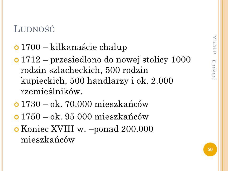 Ludność 1700 – kilkanaście chałup