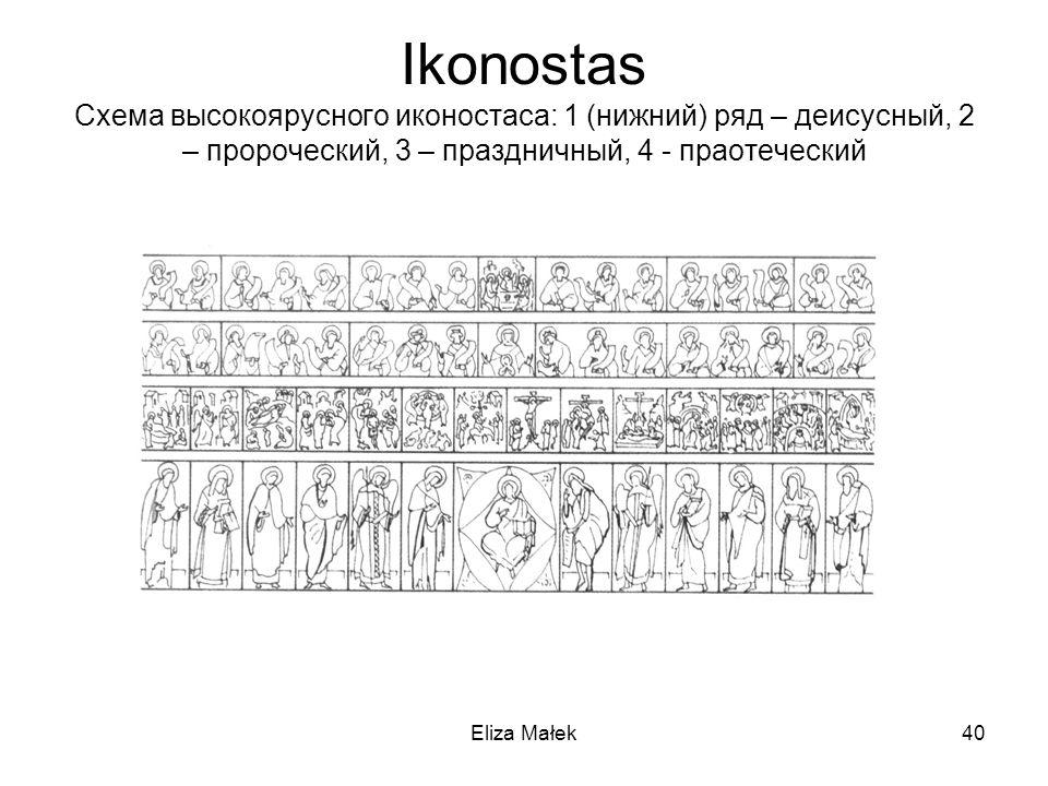 Ikonostas Схема высокоярусного иконостаса: 1 (нижний) ряд – деисусный, 2 – пророческий, 3 – праздничный, 4 - праотеческий