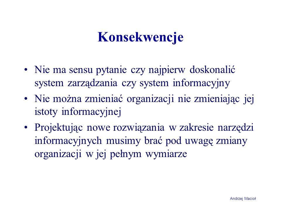Konsekwencje Nie ma sensu pytanie czy najpierw doskonalić system zarządzania czy system informacyjny.