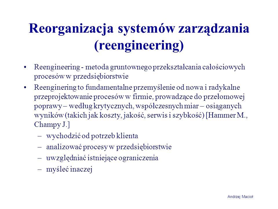 Reorganizacja systemów zarządzania (reengineering)