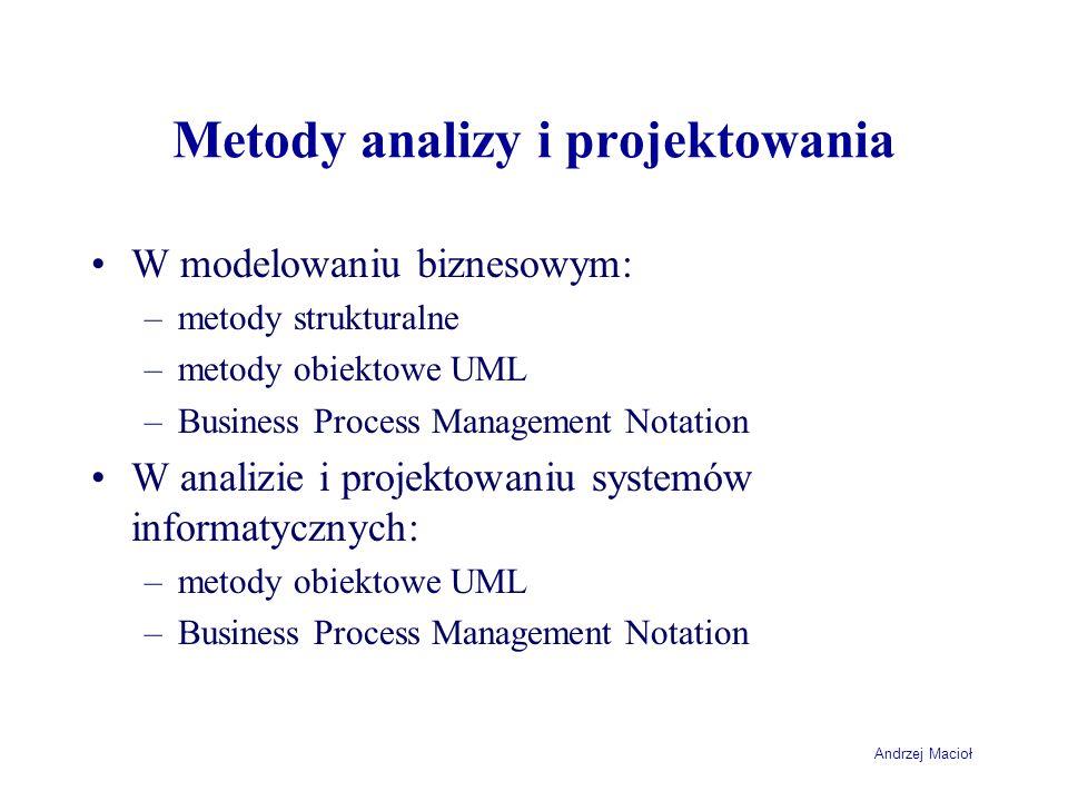Metody analizy i projektowania