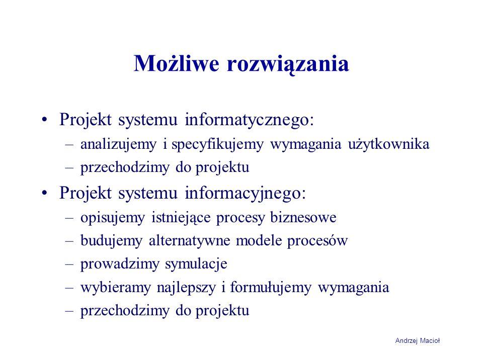Możliwe rozwiązania Projekt systemu informatycznego: