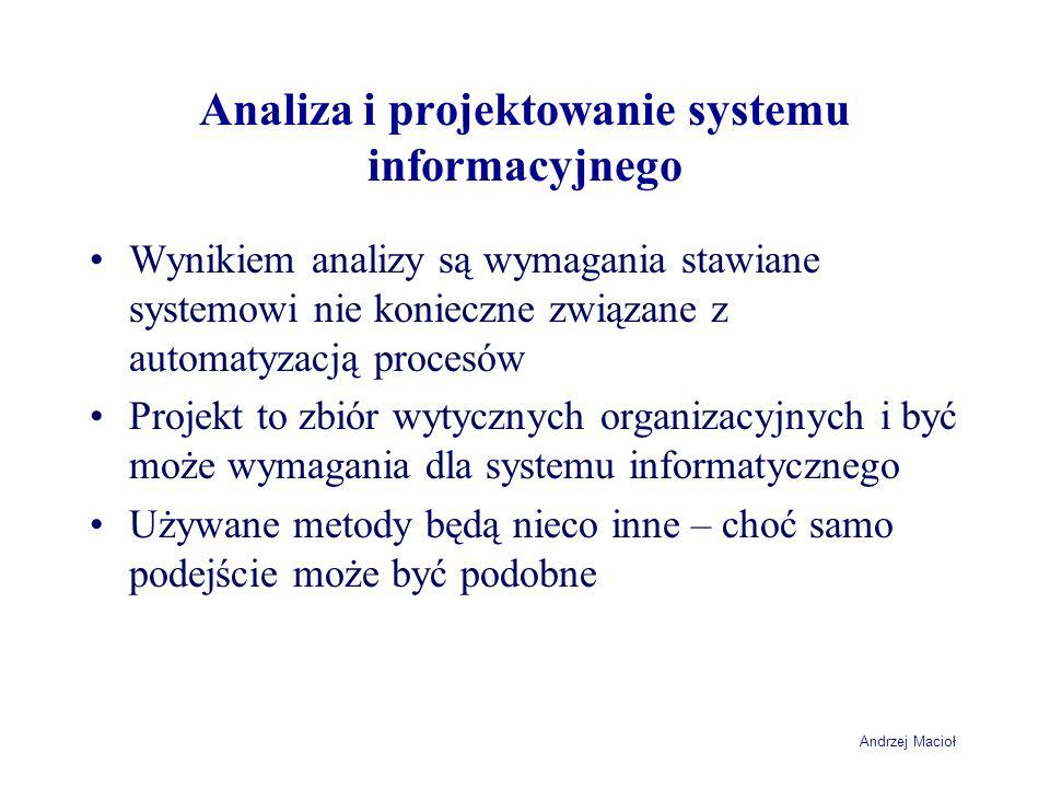Analiza i projektowanie systemu informacyjnego