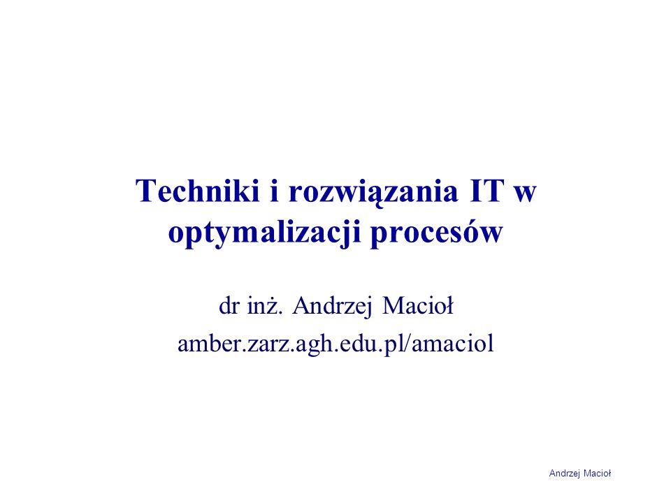 Techniki i rozwiązania IT w optymalizacji procesów