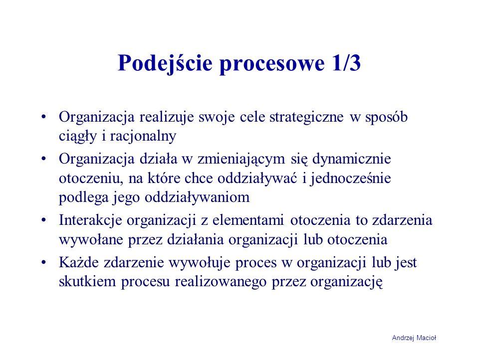 Podejście procesowe 1/3 Organizacja realizuje swoje cele strategiczne w sposób ciągły i racjonalny.