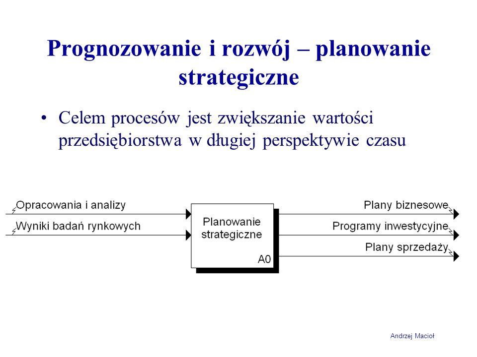 Prognozowanie i rozwój – planowanie strategiczne