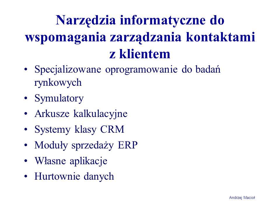 Narzędzia informatyczne do wspomagania zarządzania kontaktami z klientem