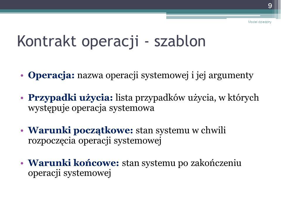 Kontrakt operacji - szablon